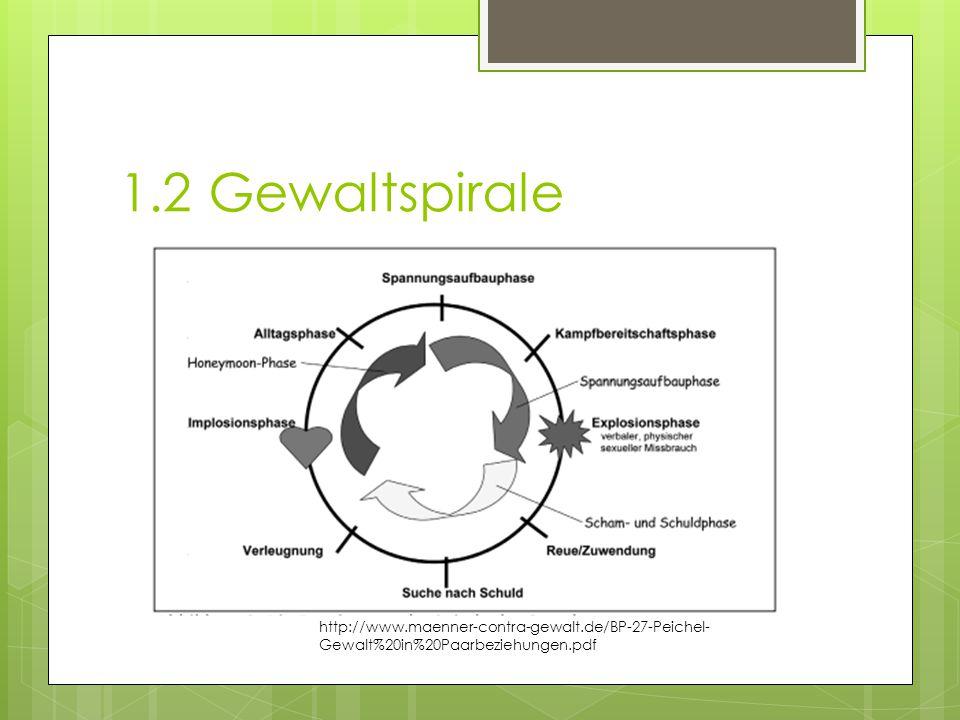 1.2 Gewaltspirale http://www.maenner-contra-gewalt.de/BP-27-Peichel-Gewalt%20in%20Paarbeziehungen.pdf.