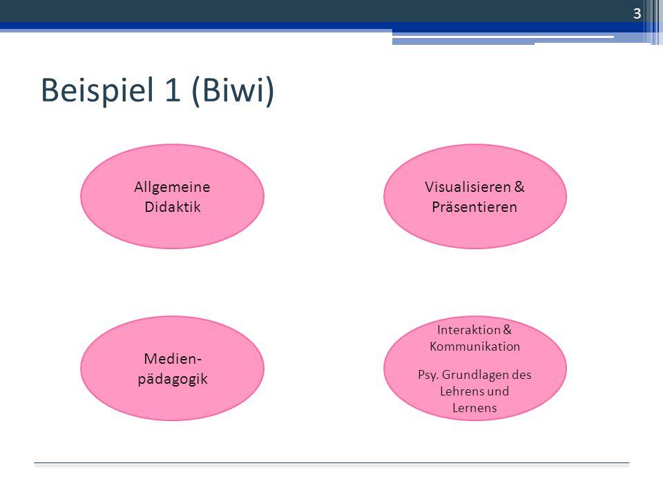 Beispiel 1 (Biwi) Allgemeine Didaktik Visualisieren & Präsentieren