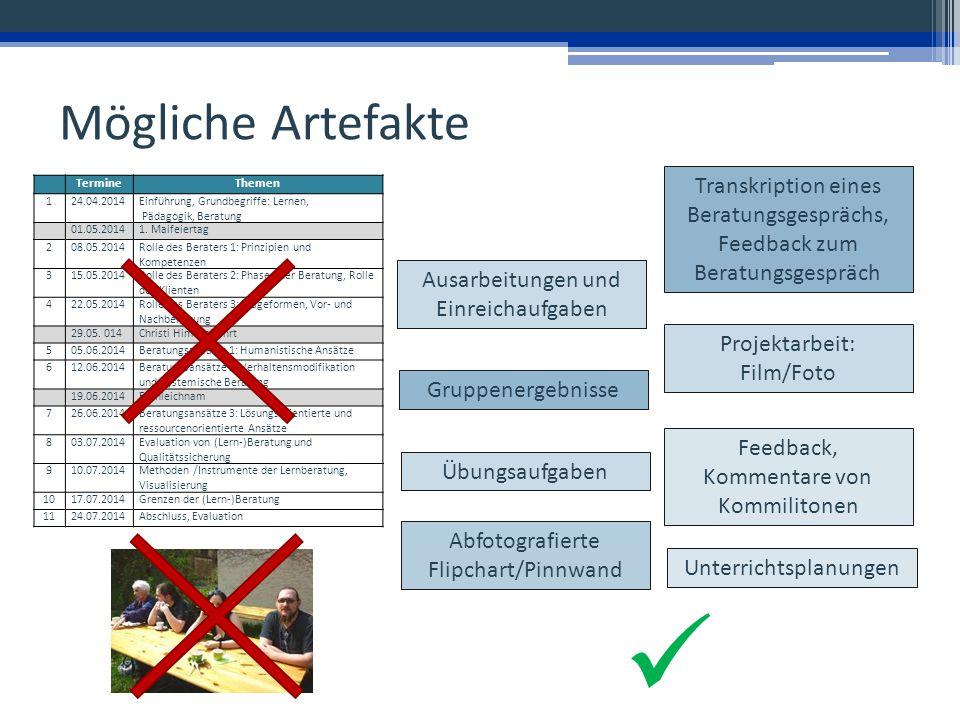 Mögliche Artefakte Transkription eines Beratungsgesprächs, Feedback zum Beratungsgespräch. Termine.