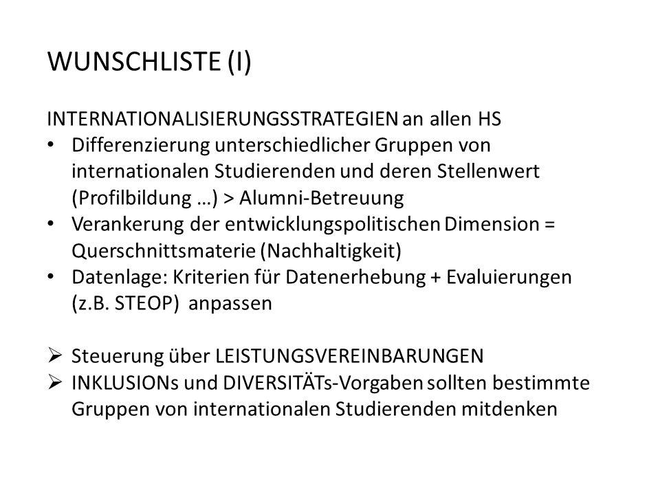 WUNSCHLISTE (I) INTERNATIONALISIERUNGSSTRATEGIEN an allen HS
