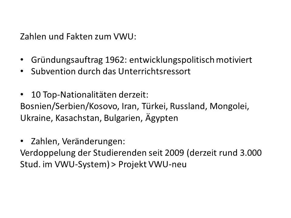 Zahlen und Fakten zum VWU: