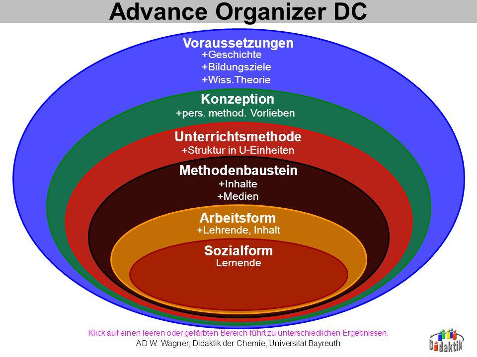 Advance Organizer DC Voraussetzungen Konzeption Unterrichtsmethode