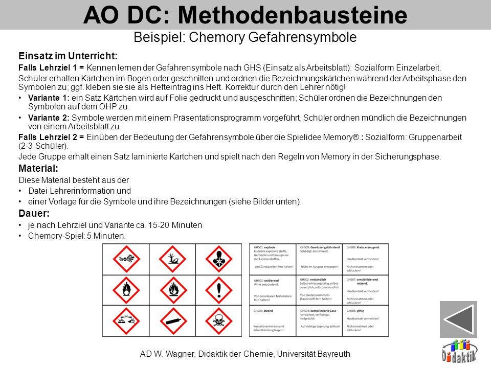 AO DC: Methodenbausteine