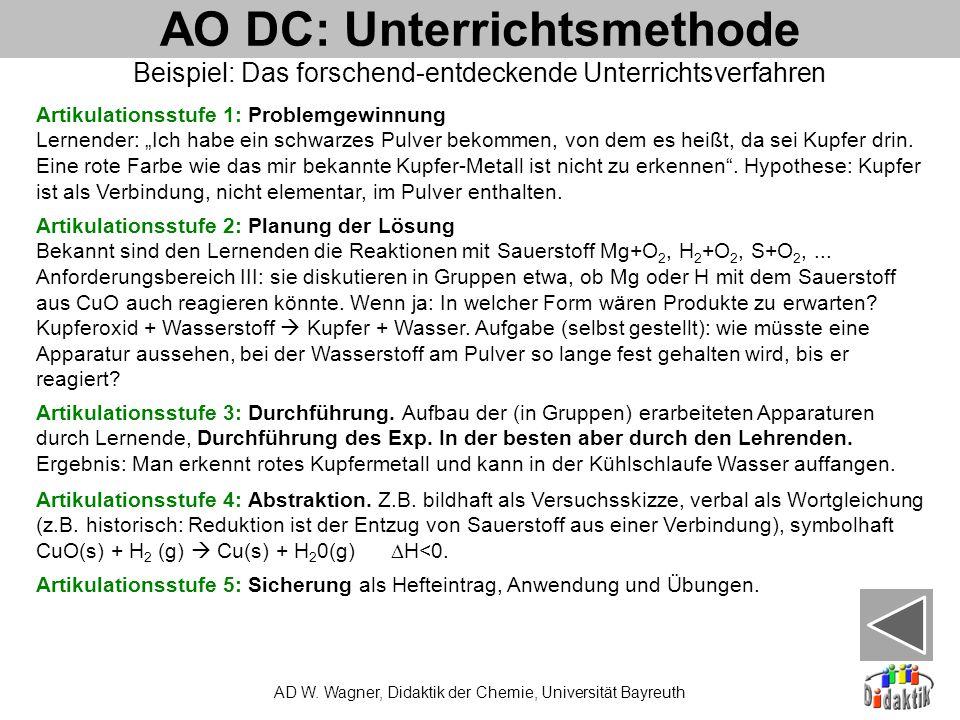 Advance Organizer DC Voraussetzungen Konzeption Unterrichtsmethode ...