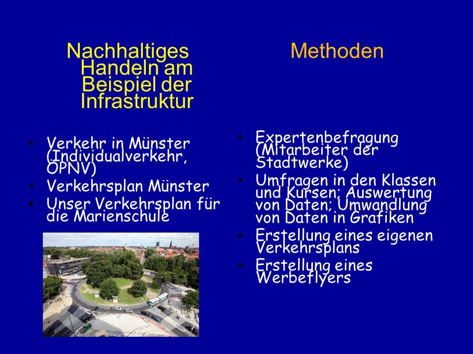 Nachhaltiges Handeln am Beispiel der Infrastruktur
