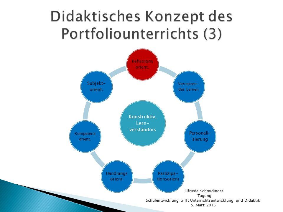 Didaktisches Konzept des Portfoliounterrichts (3)