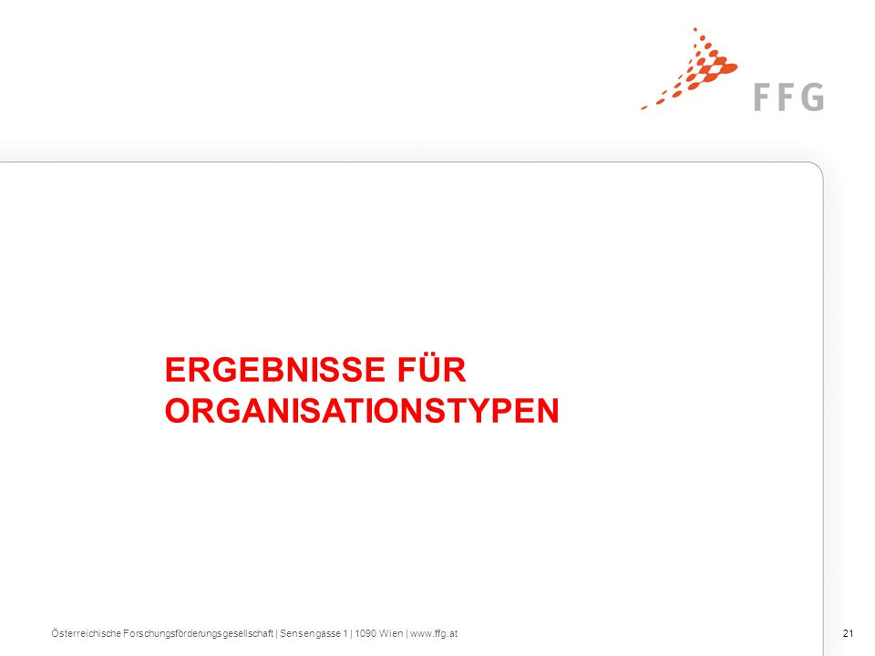 Organisationstypen in H2020 EU-28 und AT
