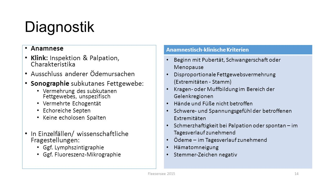 Diagnostik Anamnese Klink: Inspektion & Palpation, Charakteristika