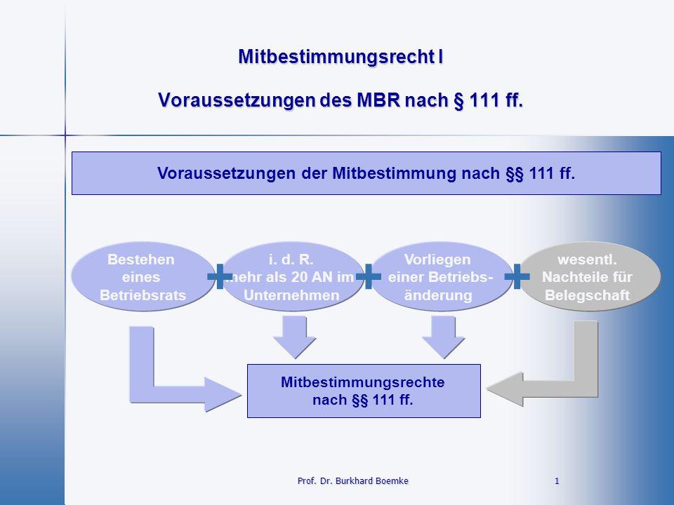 Voraussetzungen des MBR nach § 111 ff.