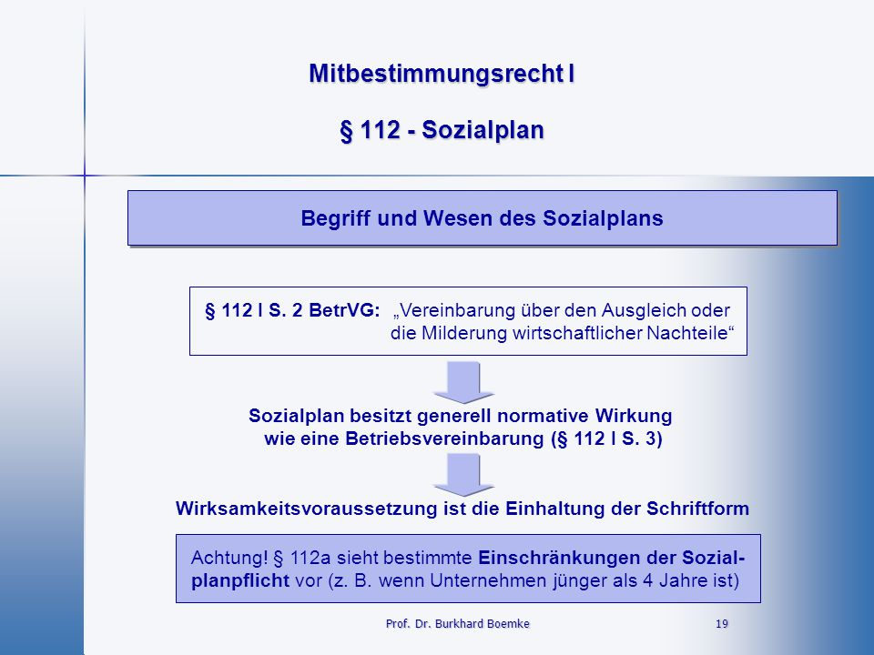 § 112 - Sozialplan Begriff und Wesen des Sozialplans