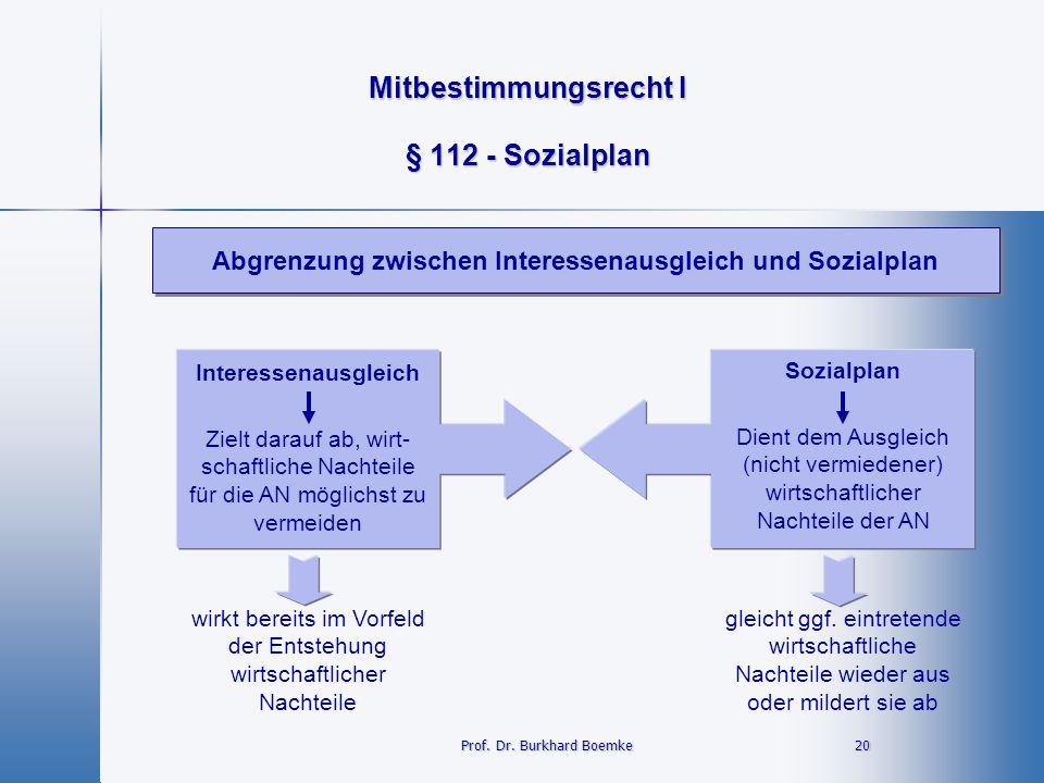 Abgrenzung zwischen Interessenausgleich und Sozialplan