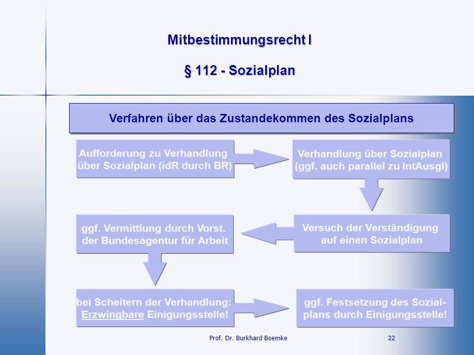 § 112 - Sozialplan Verfahren über das Zustandekommen des Sozialplans