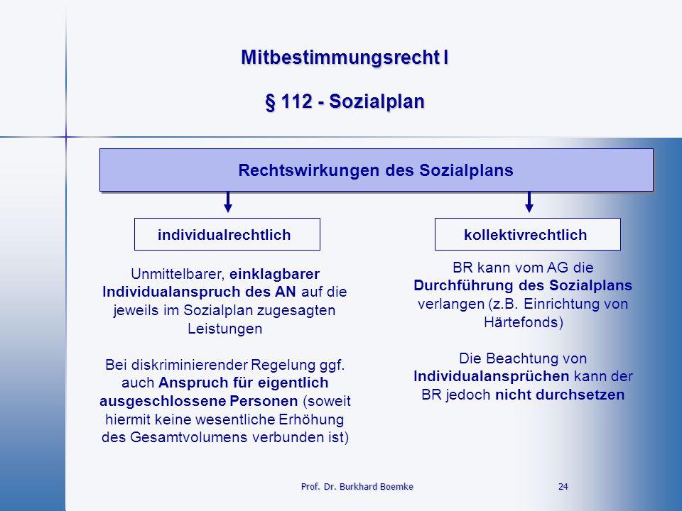 Rechtswirkungen des Sozialplans