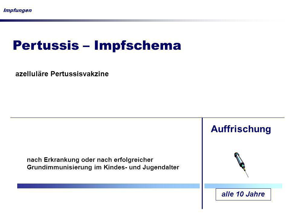 Pertussis – Impfschema