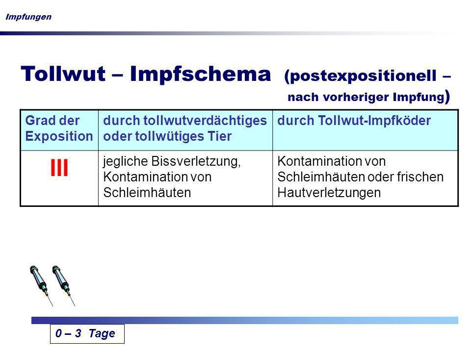 III Tollwut – Impfschema (postexpositionell – nach vorheriger Impfung)
