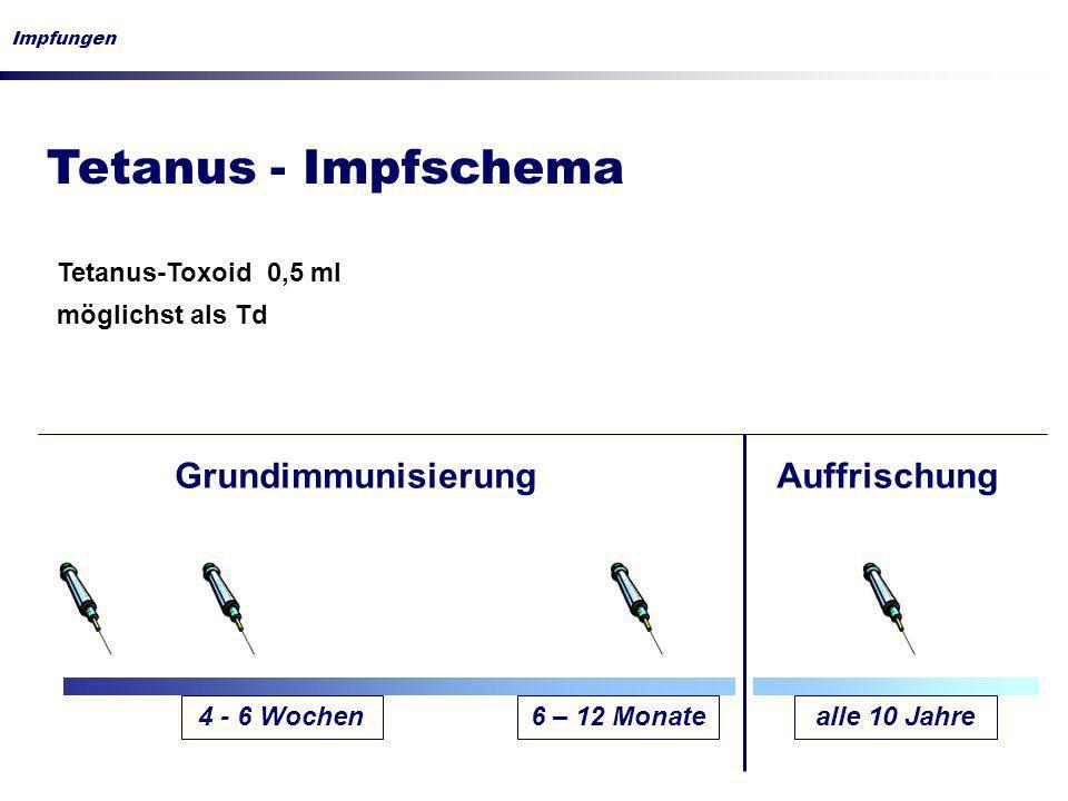 Tetanus - Impfschema Grundimmunisierung Auffrischung