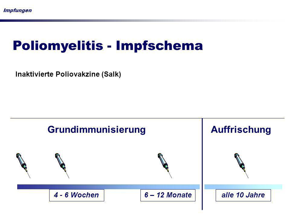 Poliomyelitis - Impfschema