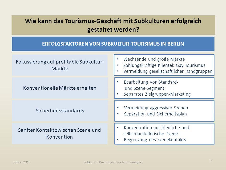 ERFOLGSFAKTOREN VON SUBKULTUR-TOURSIMUS IN BERLIN