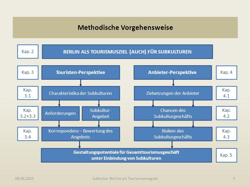 Methodische Vorgehensweise