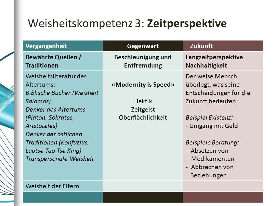 Weisheitskompetenz 3: Zeitperspektive