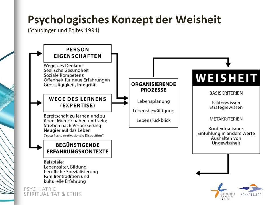 Psychologisches Konzept der Weisheit (Staudinger und Baltes 1994)