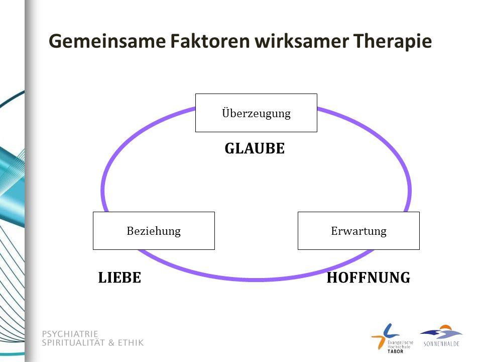 Gemeinsame Faktoren wirksamer Therapie