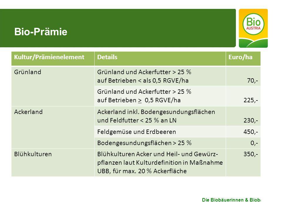 Bio-Prämie Kultur/Prämienelement Details Euro/ha Grünland