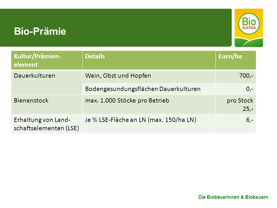 Bio-Prämie Kultur/Prämien-element Details Euro/ha Dauerkulturen