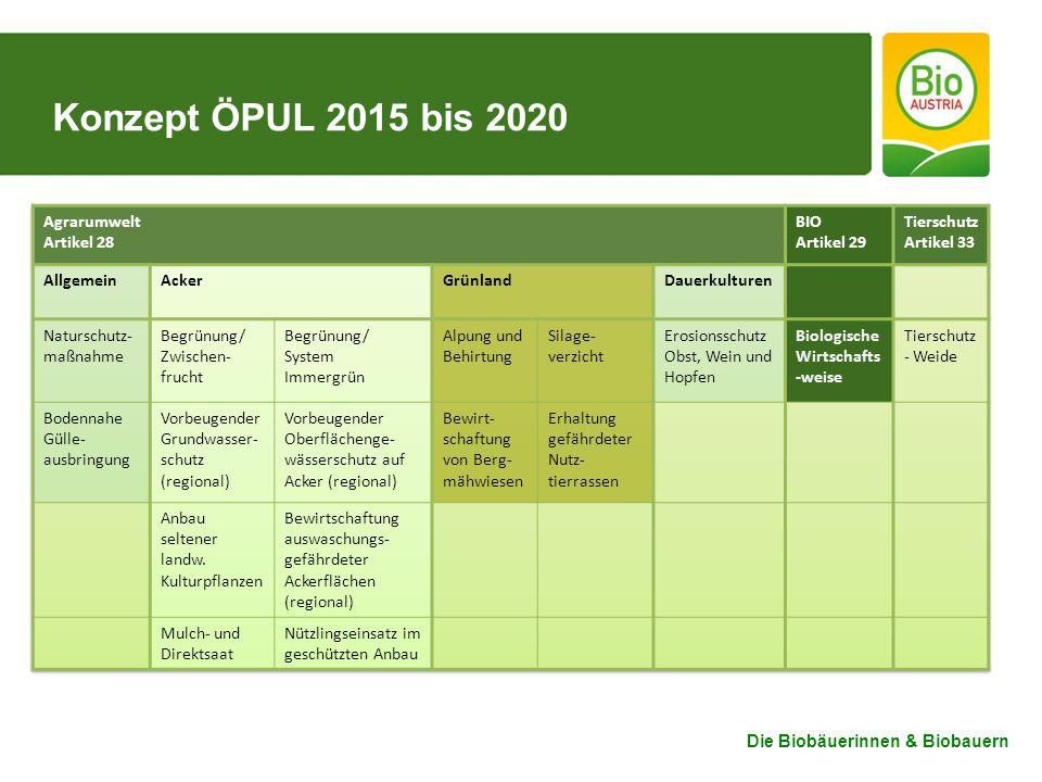 Konzept ÖPUL 2015 bis 2020 Agrarumwelt Artikel 28 BIO Artikel 29