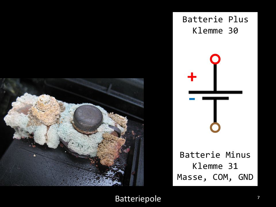 + - Batterie Plus Klemme 30 Batterie Minus Klemme 31 Masse, COM, GND
