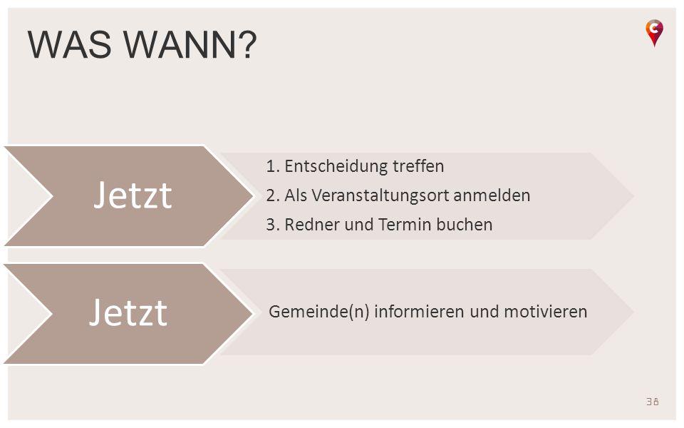 Gemeinde(n) informieren und motivieren