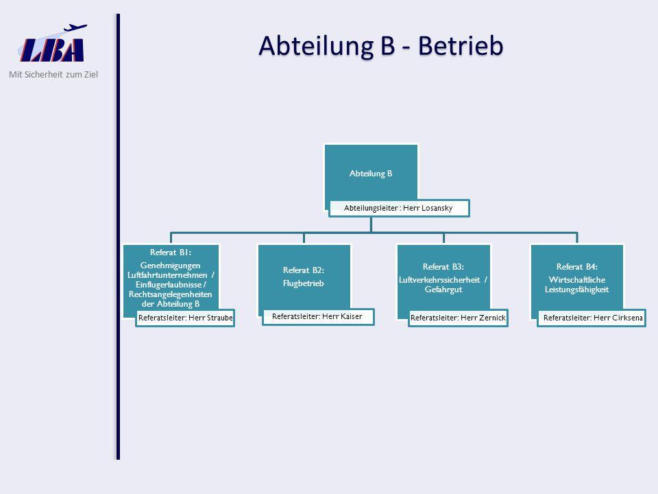 Abteilung B - Betrieb Abteilung B Referat B1: