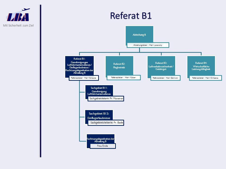 Referat B1 Sachgebiet B12: Einflugerlaubnisse Abteilung B