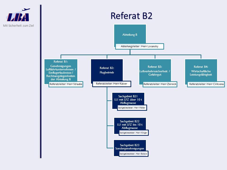 Referat B2 Abteilung B Referat B1: