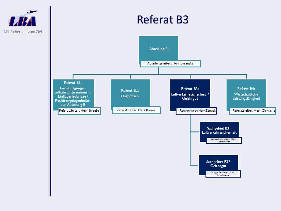Referat B3 Abteilung B Referat B1: