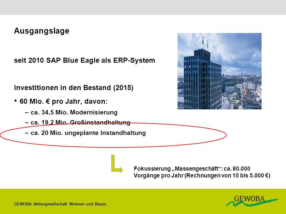 Ausgangslage seit 2010 SAP Blue Eagle als ERP-System