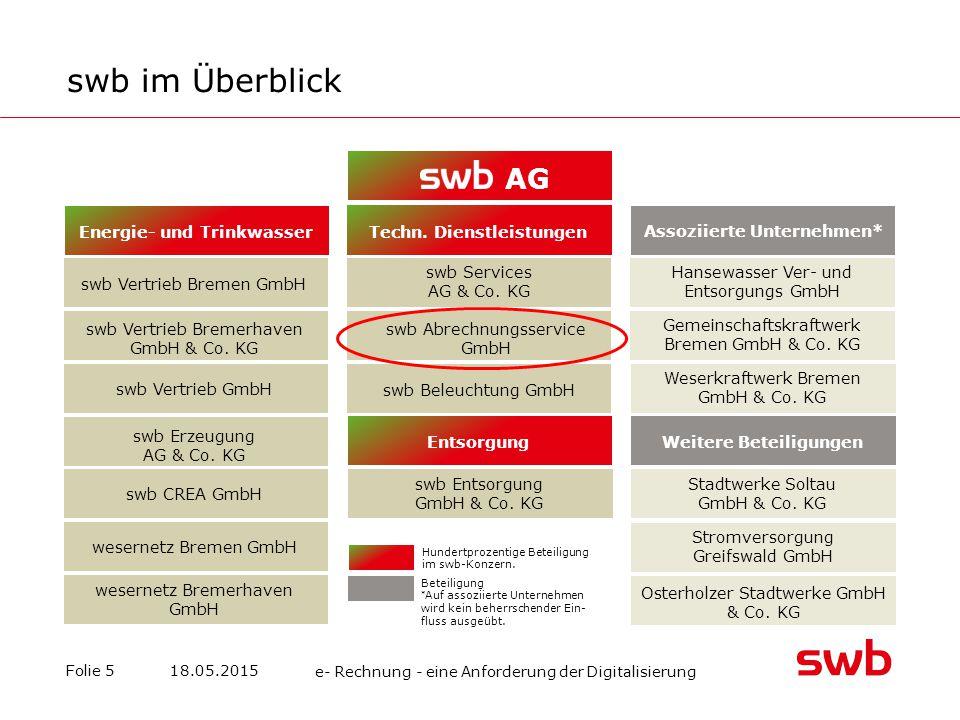 swb im Überblick AG Energie- und Trinkwasser swb Vertrieb Bremen GmbH