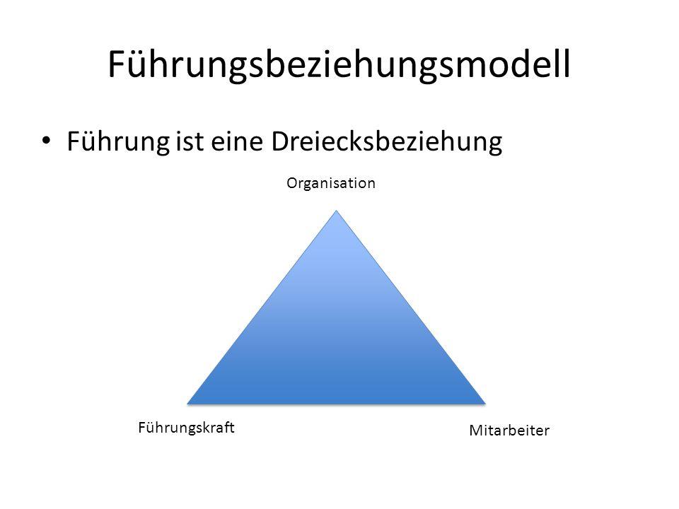 Führungsbeziehungsmodell