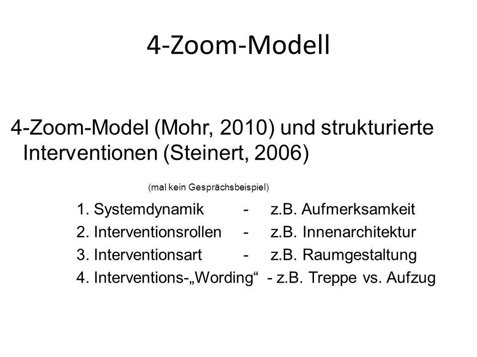 4-Zoom-Modell 4-Zoom-Model (Mohr, 2010) und strukturierte Interventionen (Steinert, 2006) (mal kein Gesprächsbeispiel)