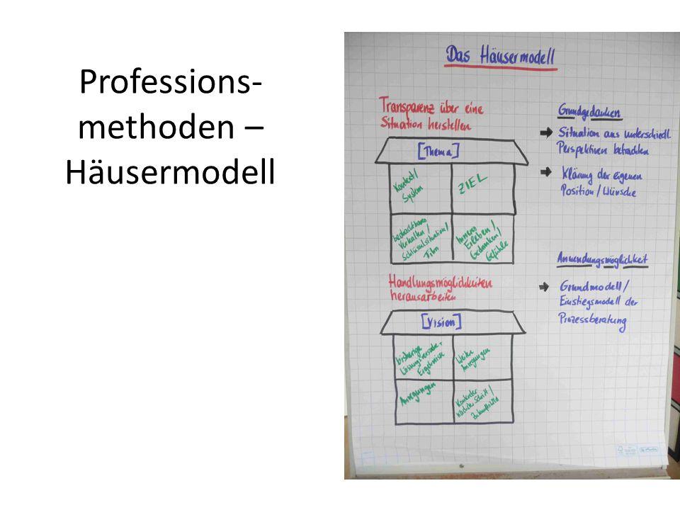 Professions- methoden – Häusermodell