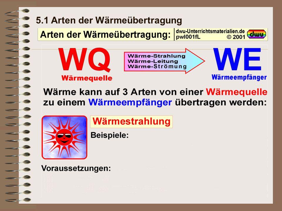 5.1 Arten der Wärmeübertragung
