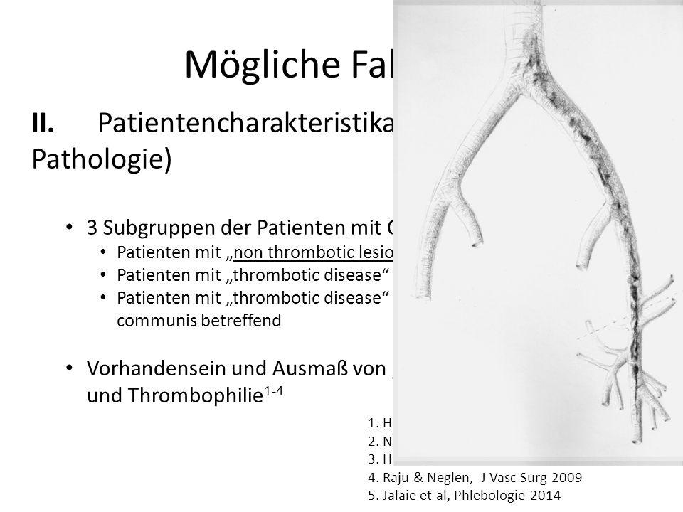 Mögliche Faktoren II. Patientencharakteristika (Ausmaß der Pathologie)