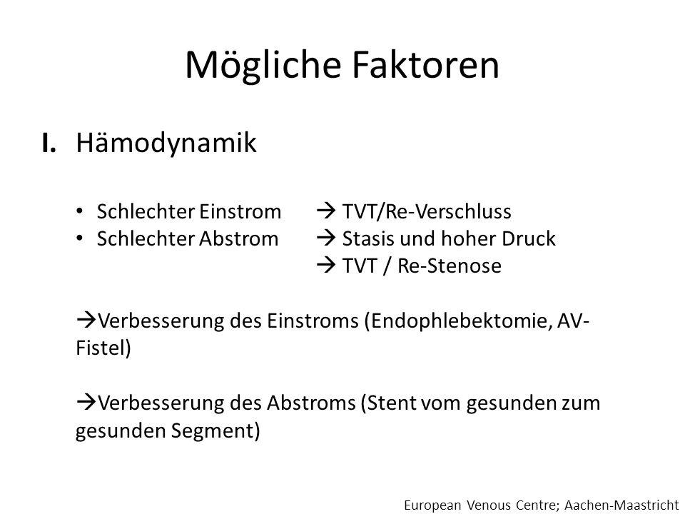 Mögliche Faktoren I. Hämodynamik