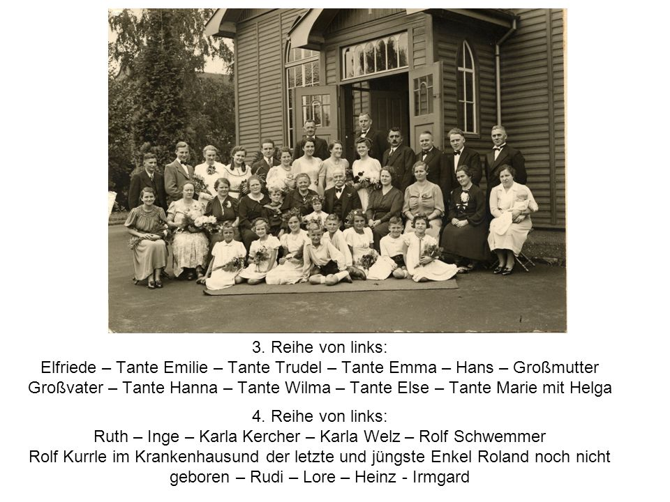 3. Reihe von links: Elfriede – Tante Emilie – Tante Trudel – Tante Emma – Hans – Großmutter Großvater – Tante Hanna – Tante Wilma – Tante Else – Tante Marie mit Helga