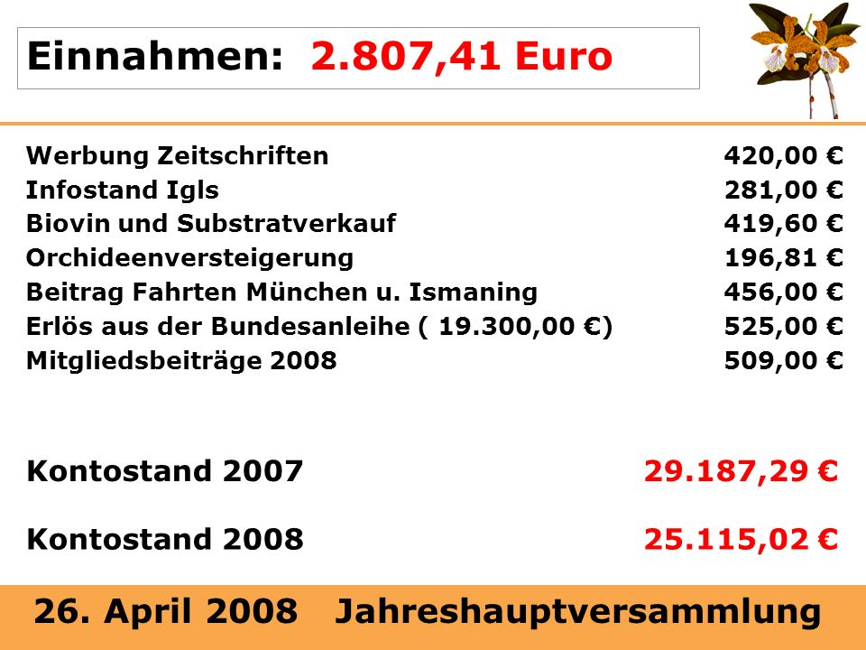 Einnahmen: 2.807,41 Euro Kontostand 2007 29.187,29 € Kontostand 2008