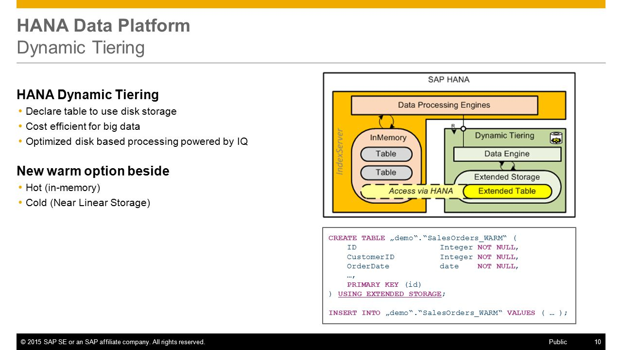 HANA Data Platform Dynamic Tiering