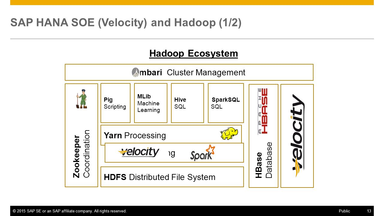 SAP HANA SOE (Velocity) and Hadoop (1/2)