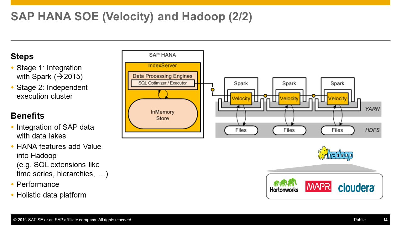 SAP HANA SOE (Velocity) and Hadoop (2/2)
