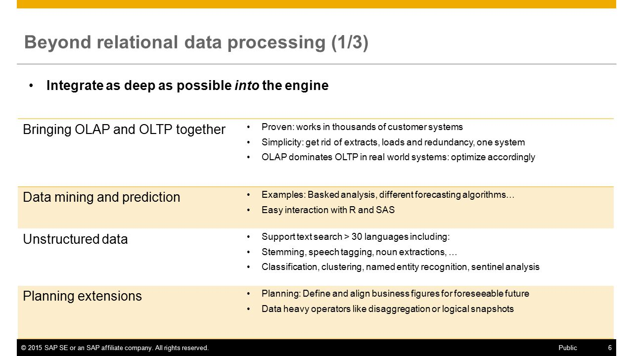 Beyond relational data processing (1/3)
