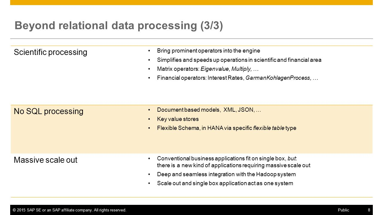 Beyond relational data processing (3/3)